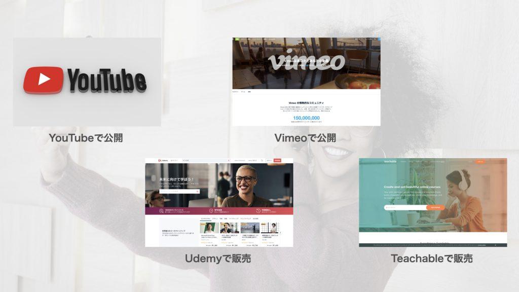 動画公開する 動画の公開と販売。